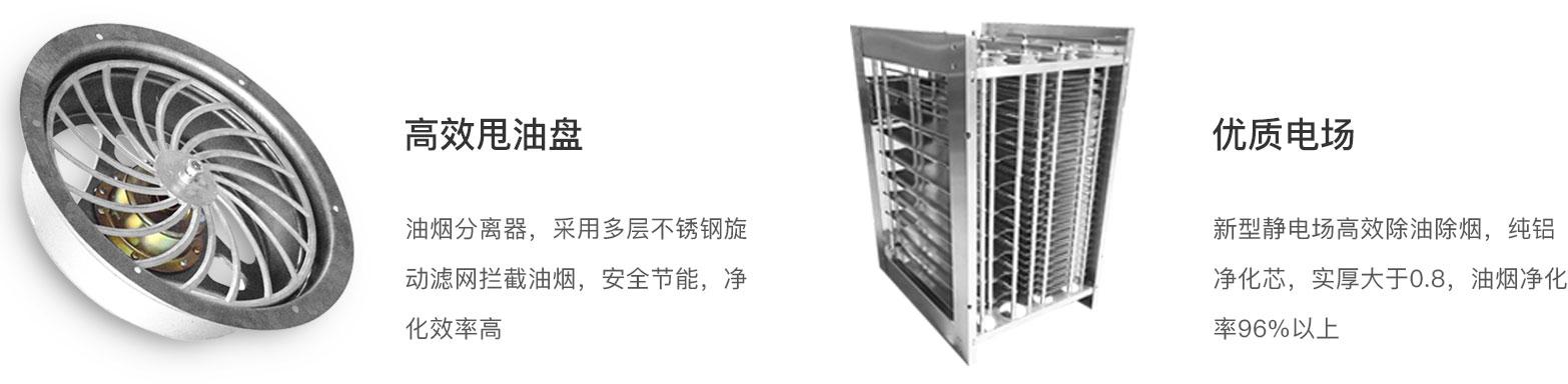 油烟净化一体机高效甩油盘,优质电场